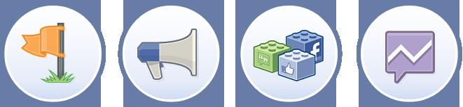 anuncios no facebook Digital Prime Web Solutions