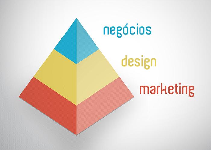 importancia marca criacao sites marketing design negocios